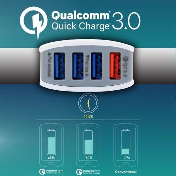Qualcomm Quick Charge 3.0 Car Charger (6)