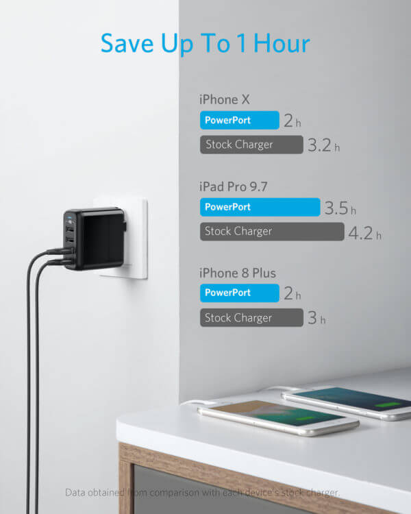 Anker PowerPort 4 Ports Wall Charger (1)